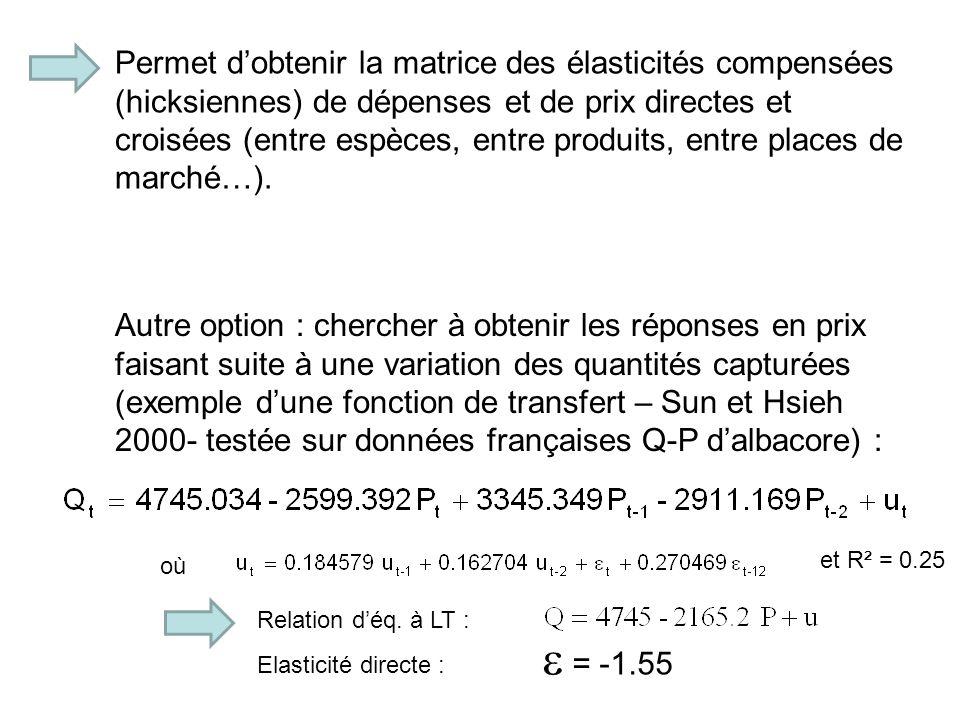 Permet dobtenir la matrice des élasticités compensées (hicksiennes) de dépenses et de prix directes et croisées (entre espèces, entre produits, entre