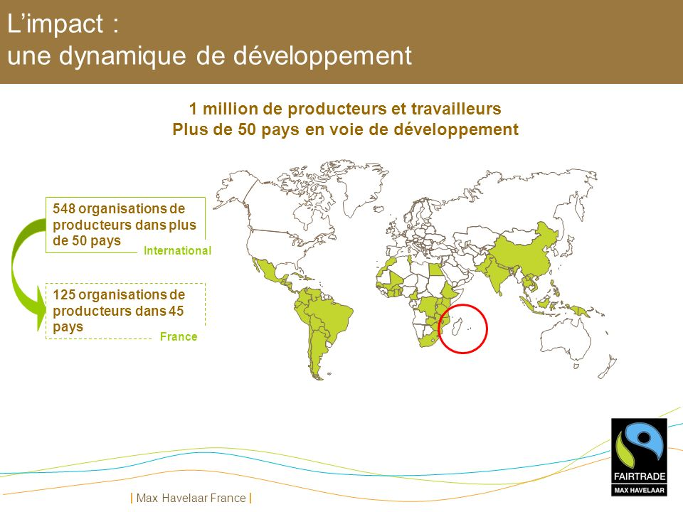 Max Havelaar France 1 million de producteurs et travailleurs Plus de 50 pays en voie de développement Limpact : une dynamique de développement 548 org