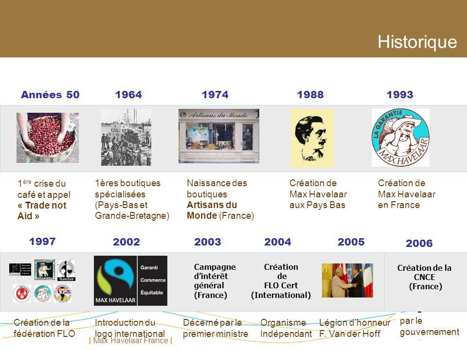 Max Havelaar France 1ères boutiques spécialisées (Pays-Bas et Grande-Bretagne) Naissance des boutiques Artisans du Monde (France) Création de Max Have