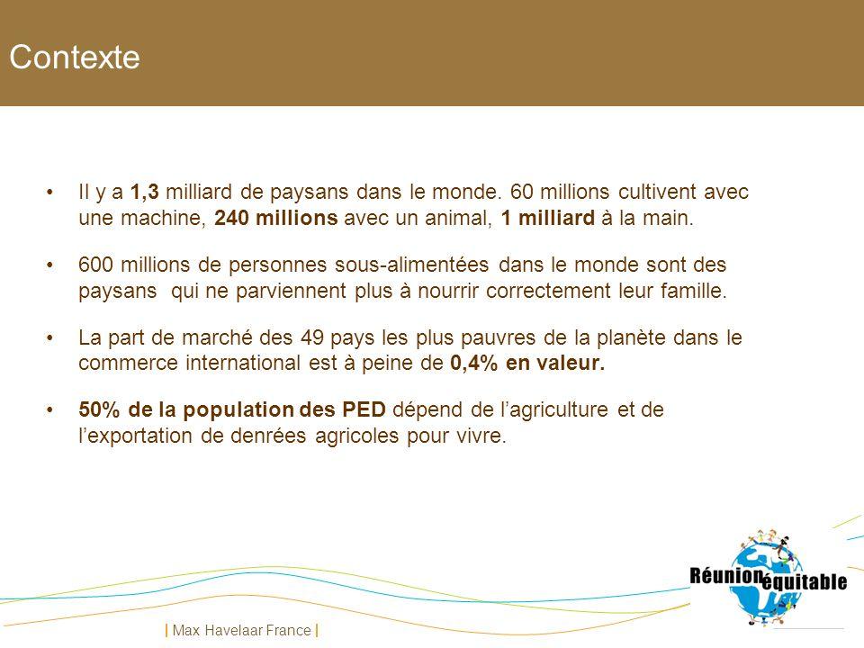 Max Havelaar France Il y a 1,3 milliard de paysans dans le monde. 60 millions cultivent avec une machine, 240 millions avec un animal, 1 milliard à la