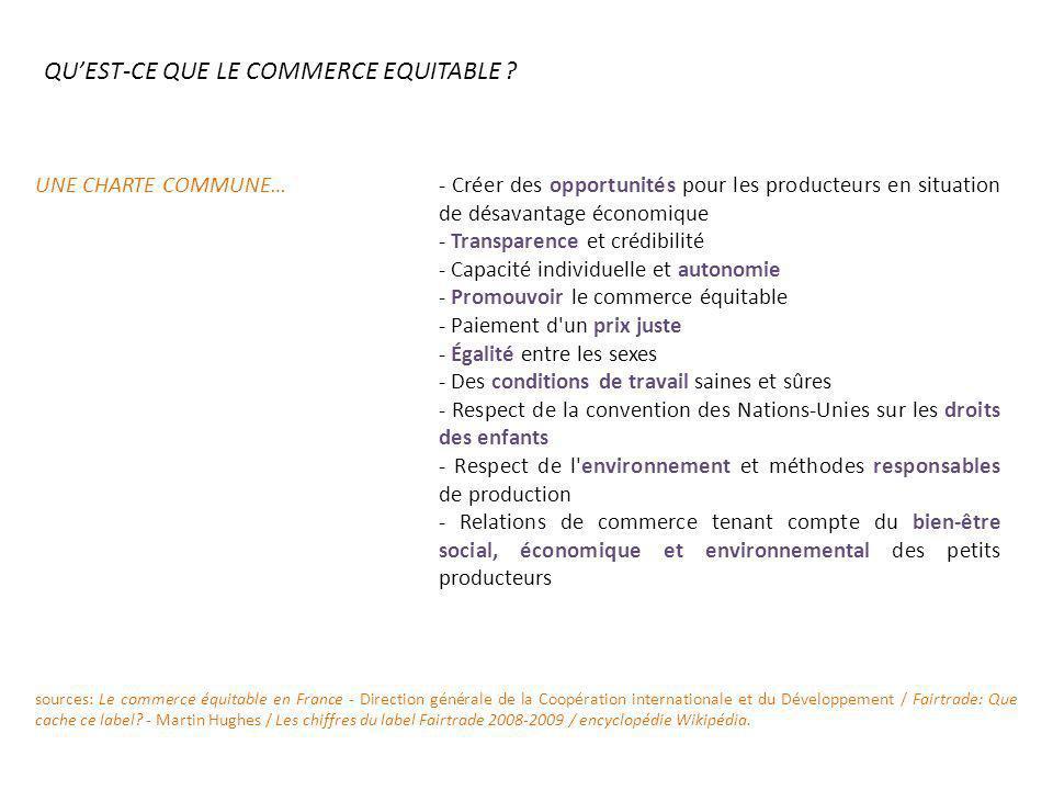 QUEST-CE QUE LE COMMERCE EQUITABLE ? - Créer des opportunités pour les producteurs en situation de désavantage économique - Transparence et crédibilit