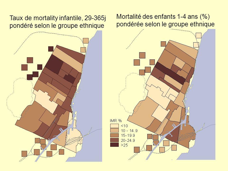 Taux de mortality infantile, 29-365j pondéré selon le groupe ethnique Mortalité des enfants 1-4 ans (%) pondérée selon le groupe ethnique