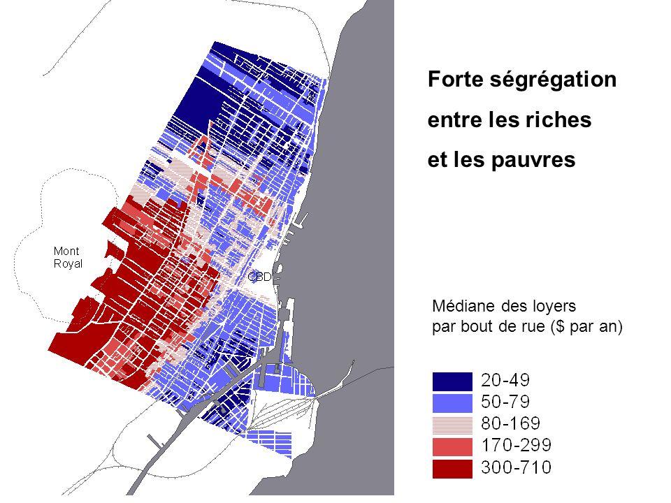 Forte ségrégation entre les riches et les pauvres Médiane des loyers par bout de rue ($ par an)