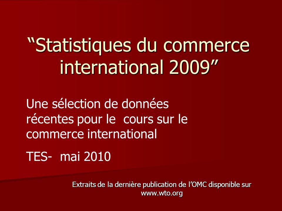 Statistiques du commerce international 2009 Extraits de la dernière publication de lOMC disponible sur www.wto.org Une sélection de données récentes p
