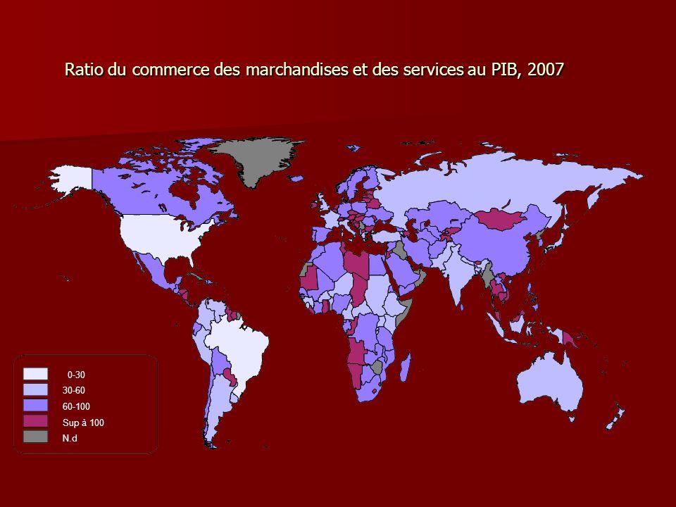 Ratio du commerce des marchandises et des services au PIB, 2007 0-30 Sup à 100 60-100 30-60 N.d