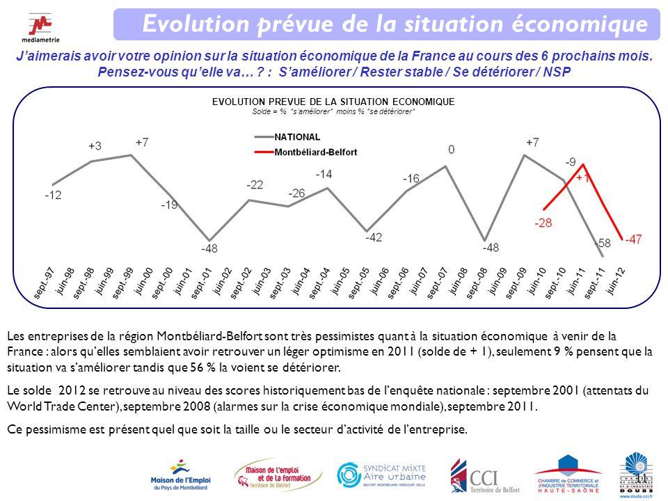 11 Evolution prévue de la situation économique Jaimerais avoir votre opinion sur la situation économique de la France au cours des 6 prochains mois.