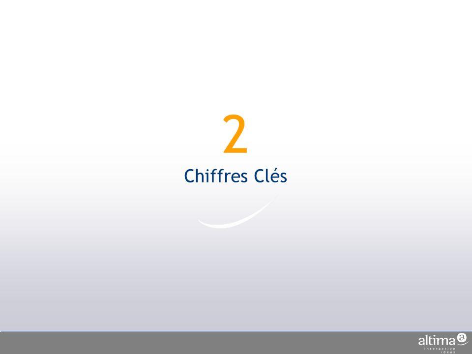 2 Chiffres Clés