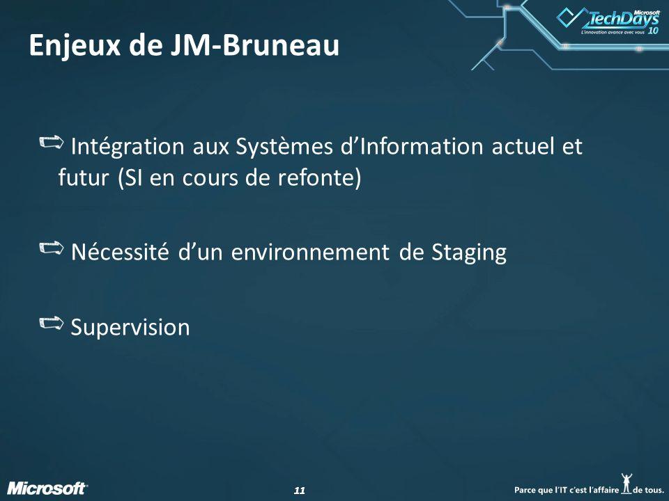 11 Enjeux de JM-Bruneau Intégration aux Systèmes dInformation actuel et futur (SI en cours de refonte) Nécessité dun environnement de Staging Supervision