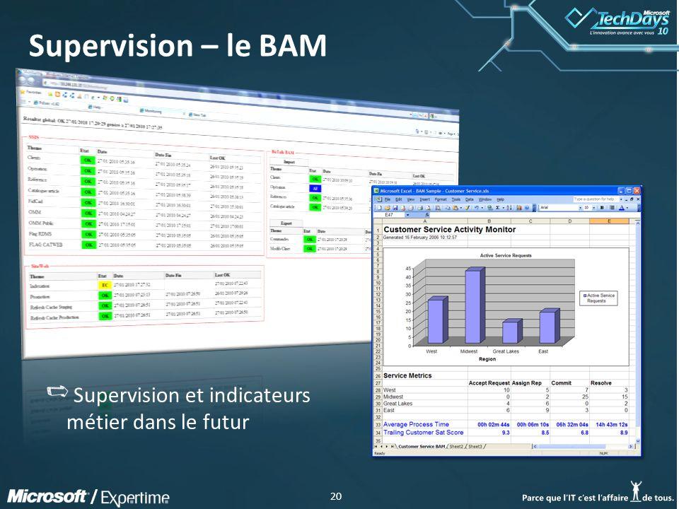 20 / Supervision – le BAM Supervision et indicateurs métier dans le futur