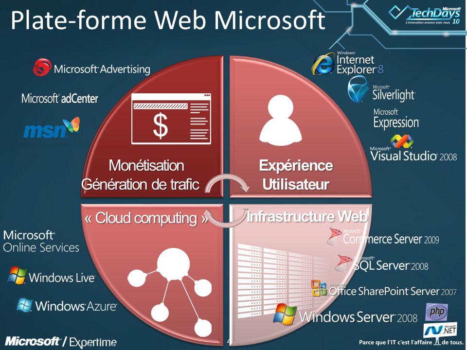 4 / Plate-forme Web Microsoft Infrastructure Web Expérience Utilisateur « Cloud computing » Monétisation Monétisation Génération de trafic