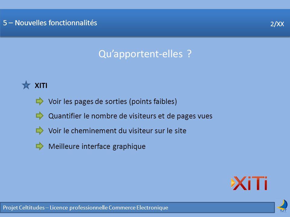 Concurrence Projet Celtitudes – Licence professionnelle Commerce Electronique 2/XX 5 – Nouvelles fonctionnalités Quapportent-elles ? 2/XX XITI Voir le