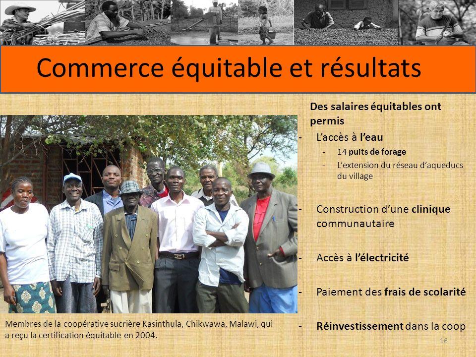 Commerce équitable et résultats -Laccès à leau -14 puits de forage -Lextension du réseau daqueducs du village -Construction dune clinique communautaire -Accès à lélectricité -Paiement des frais de scolarité - Réinvestissement dans la coop Des salaires équitables ont permis Membres de la coopérative sucrière Kasinthula, Chikwawa, Malawi, qui a reçu la certification équitable en 2004.