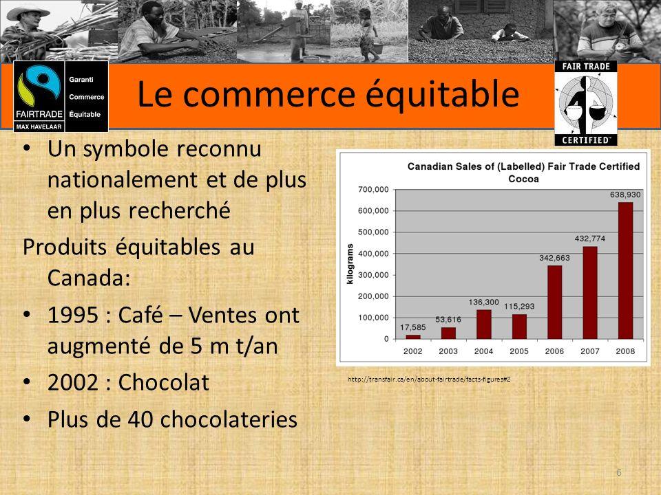 Le commerce équitable Un symbole reconnu nationalement et de plus en plus recherché Produits équitables au Canada: 1995 : Café – Ventes ont augmenté d