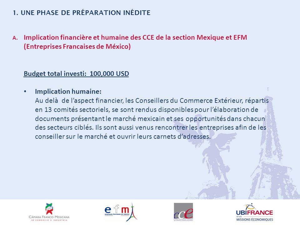 1. UNE PHASE DE PRÉPARATION INÉDITE A.