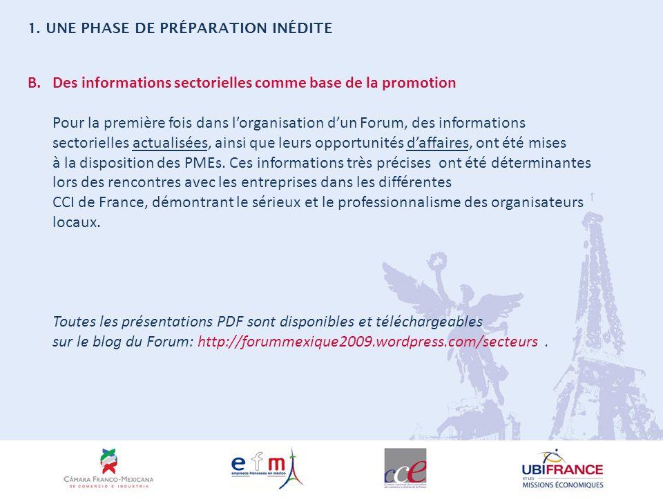 B.Des informations sectorielles comme base de la promotion Pour la première fois dans lorganisation dun Forum, des informations sectorielles actualisées, ainsi que leurs opportunités daffaires, ont été mises à la disposition des PMEs.
