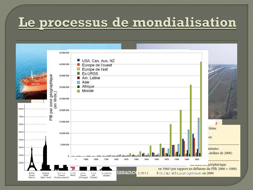 Le commerce des produits agricoles (2007) Le commerce pétrolier (2009) Le commerce de marchandises (2008) Etats-Unis et Canada
