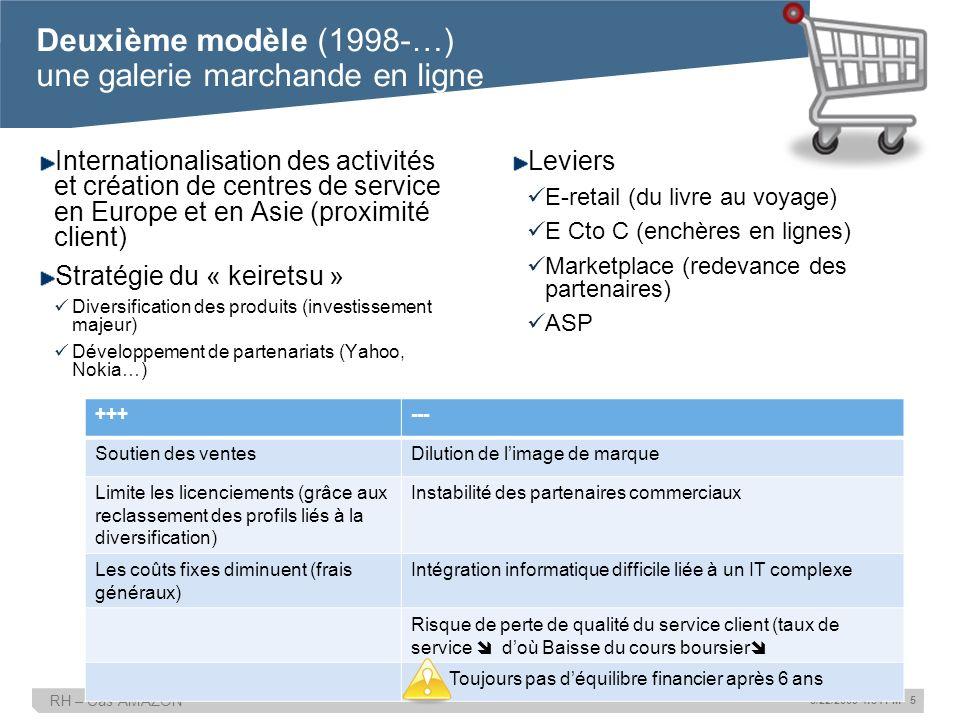 RH – Cas AMAZON 5/22/2009 4:54 PM 5 Internationalisation des activités et création de centres de service en Europe et en Asie (proximité client) Stratégie du « keiretsu » Diversification des produits (investissement majeur) Développement de partenariats (Yahoo, Nokia…) Leviers E-retail (du livre au voyage) E Cto C (enchères en lignes) Marketplace (redevance des partenaires) ASP Deuxième modèle (1998-…) une galerie marchande en ligne +++--- Soutien des ventesDilution de limage de marque Limite les licenciements (grâce aux reclassement des profils liés à la diversification) Instabilité des partenaires commerciaux Les coûts fixes diminuent (frais généraux) Intégration informatique difficile liée à un IT complexe Risque de perte de qualité du service client (taux de service doù Baisse du cours boursier Toujours pas déquilibre financier après 6 ans