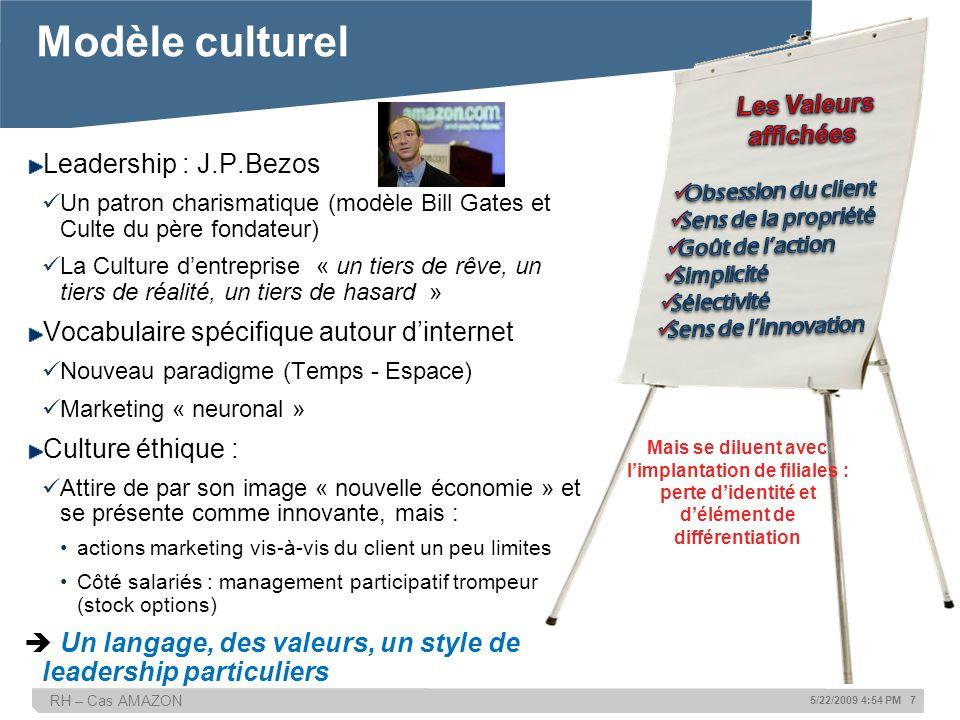 RH – Cas AMAZON 5/22/2009 4:54 PM 7 Modèle culturel Leadership : J.P.Bezos Un patron charismatique (modèle Bill Gates et Culte du père fondateur) La Culture dentreprise « un tiers de rêve, un tiers de réalité, un tiers de hasard » Vocabulaire spécifique autour dinternet Nouveau paradigme (Temps - Espace) Marketing « neuronal » Culture éthique : Attire de par son image « nouvelle économie » et se présente comme innovante, mais : actions marketing vis-à-vis du client un peu limites Côté salariés : management participatif trompeur (stock options) Un langage, des valeurs, un style de leadership particuliers Mais se diluent avec limplantation de filiales : perte didentité et délément de différentiation