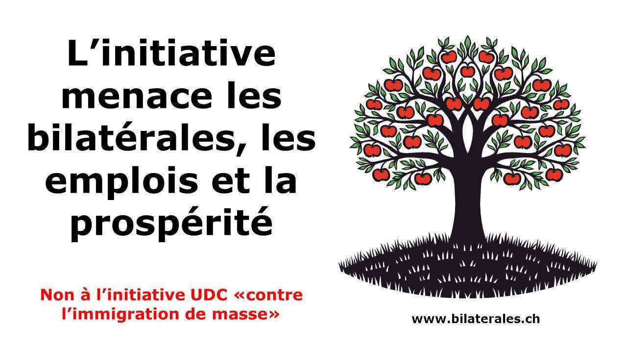 Linitiative menace les bilatérales, les emplois et la prospérité Non à linitiative UDC «contre limmigration de masse» www.bilaterales.ch