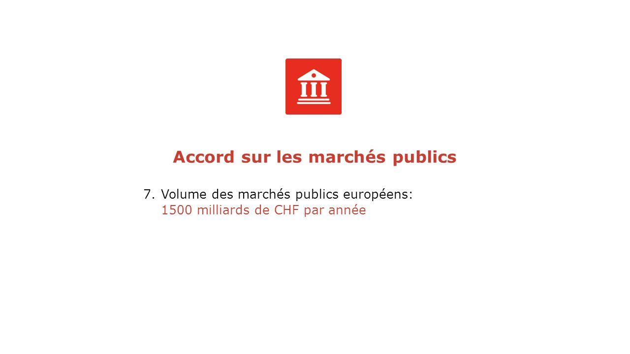 7.Volume des marchés publics européens: 1500 milliards de CHF par année Accord sur les marchés publics