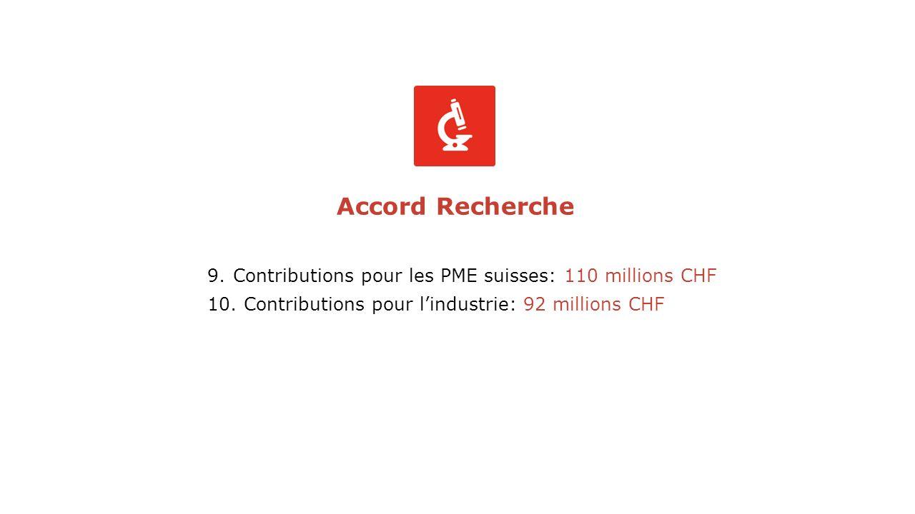 9.Contributions pour les PME suisses: 110 millions CHF 10.