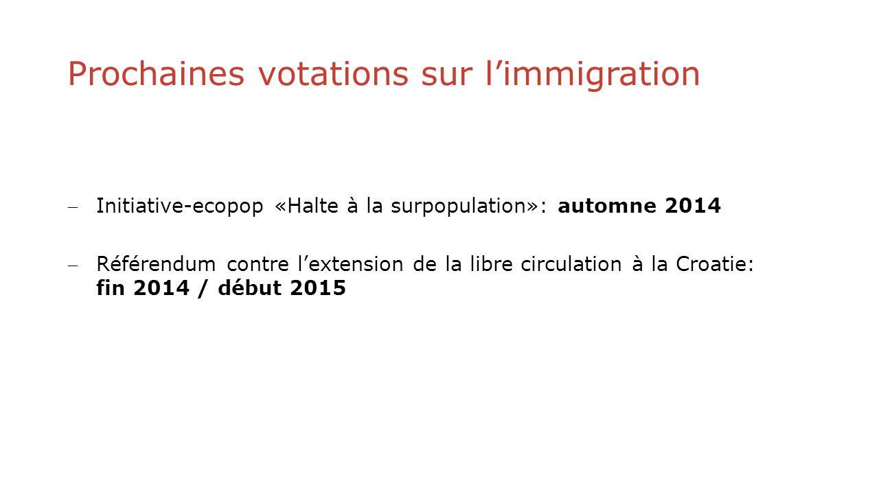 Prochaines votations sur limmigration Initiative-ecopop «Halte à la surpopulation»: automne 2014 Référendum contre lextension de la libre circulation à la Croatie: fin 2014 / début 2015