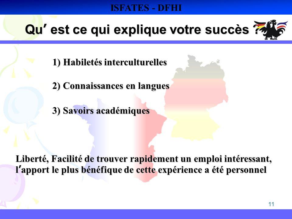 11 Qu est ce qui explique votre succès ? ISFATES - DFHI 1) Habiletés interculturelles 2) Connaissances en langues 3) Savoirs académiques Liberté, Faci