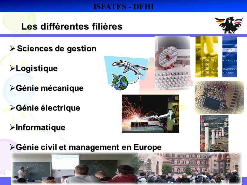 3 Les différentes filières ISFATES - DFHI Sciences de gestion Sciences de gestion Logistique Logistique Génie mécanique Génie mécanique Génie électriq