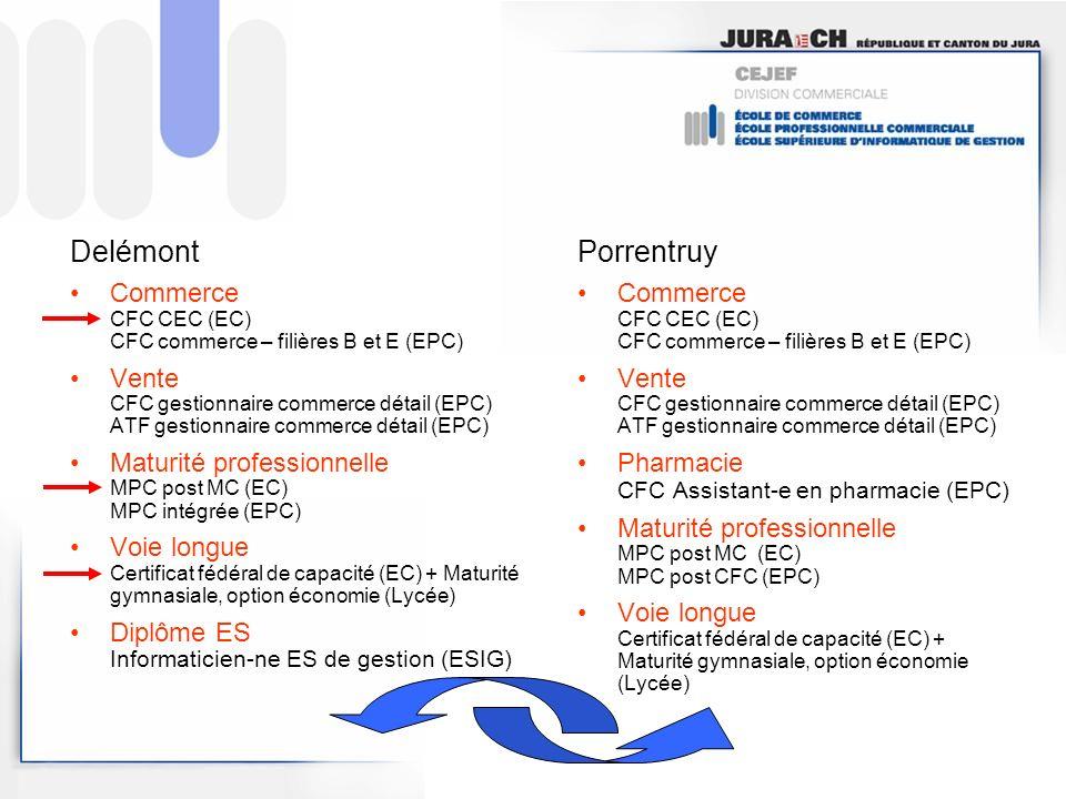 Delémont Commerce CFC CEC (EC) CFC commerce – filières B et E (EPC) Vente CFC gestionnaire commerce détail (EPC) ATF gestionnaire commerce détail (EPC