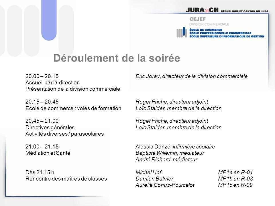 20.00 – 20.15 Eric Joray, directeur de la division commerciale Accueil par la direction Présentation de la division commerciale 20.15 – 20.45 Roger Fr