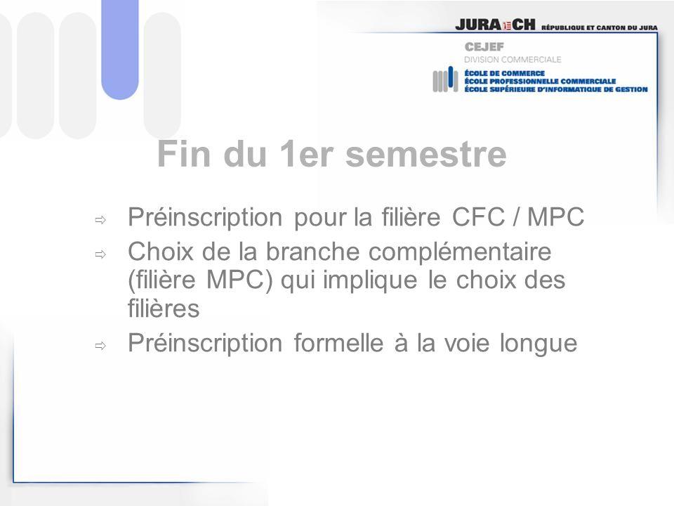 Fin du 1er semestre Préinscription pour la filière CFC / MPC Choix de la branche complémentaire (filière MPC) qui implique le choix des filières Préin