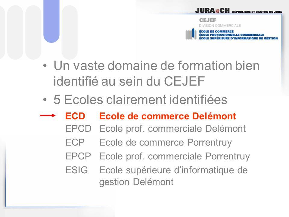 Un vaste domaine de formation bien identifié au sein du CEJEF 5 Ecoles clairement identifiées ECD Ecole de commerce Delémont EPCDEcole prof. commercia