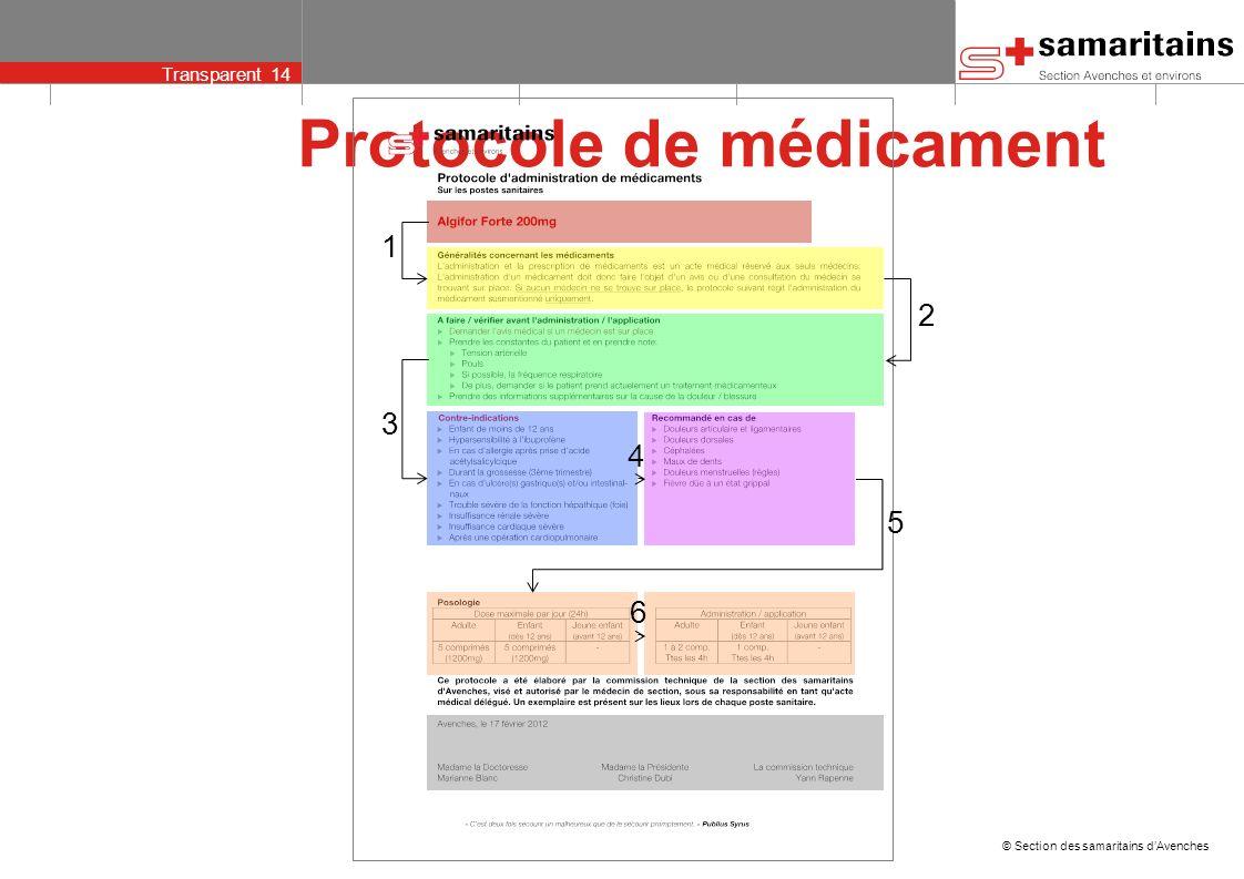 © Section des samaritains dAvenches Transparent 13 Protocole de médicament Marche à suivre par médicament Remplace, sous certaines condition, la prése