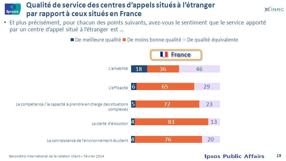 Qualité de service des centres dappels situés à létranger par rapport à ceux situés en France Et plus précisément, pour chacun des points suivants, av