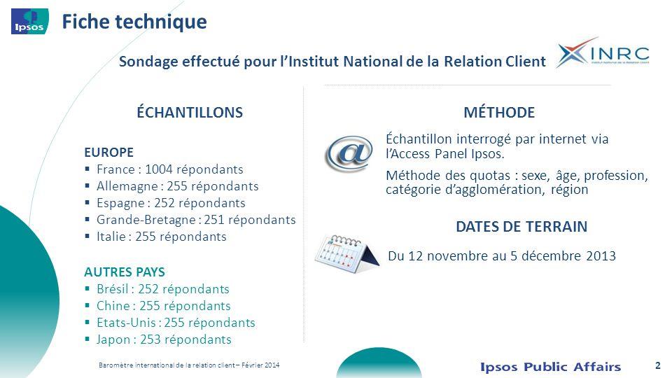 MÉTHODE Fiche technique Baromètre international de la relation client – Février 2014 Sondage effectué pour lInstitut National de la Relation Client ÉC