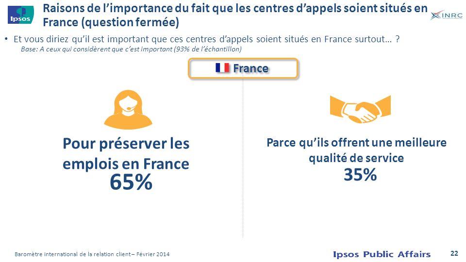 Raisons de limportance du fait que les centres dappels soient situés en France (question fermée) Et vous diriez quil est important que ces centres dap