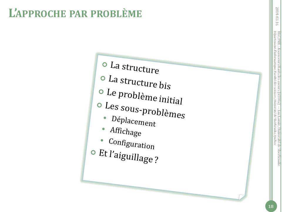 Département dinformatique, Faculté des sciences, Université de Sherbrooke, Québec La structure La structure bis Le problème initial Les sous-problèmes
