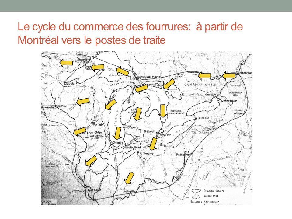 Le cycle du commerce des fourrures: à partir de Montréal vers le postes de traite