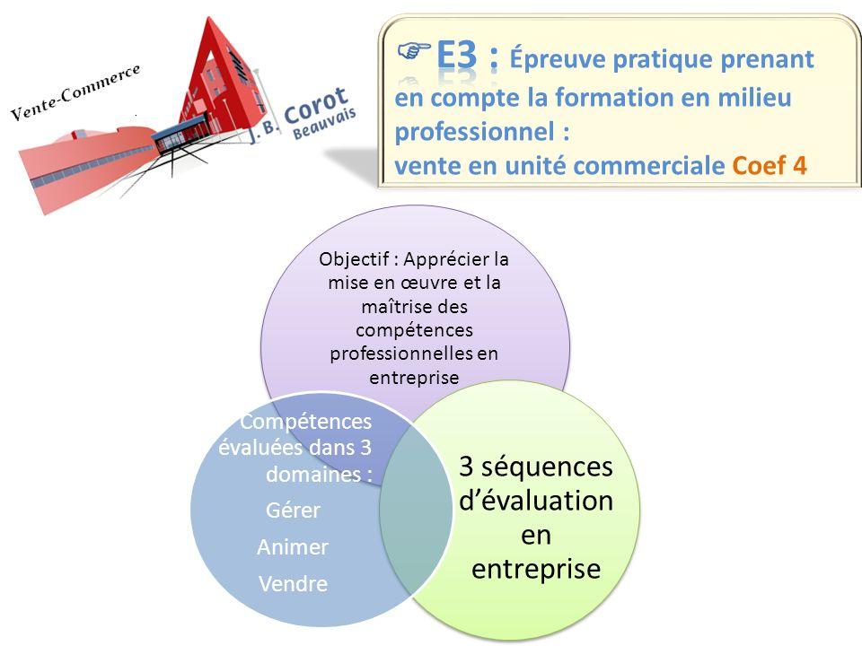 Objectif : Apprécier la mise en œuvre et la maîtrise des compétences professionnelles en entreprise 3 séquences dévaluation en entreprise Compétences