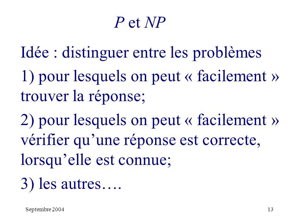 Septembre 200413 Idée : distinguer entre les problèmes 1) pour lesquels on peut « facilement » trouver la réponse; 2) pour lesquels on peut « facilement » vérifier quune réponse est correcte, lorsquelle est connue; 3) les autres….