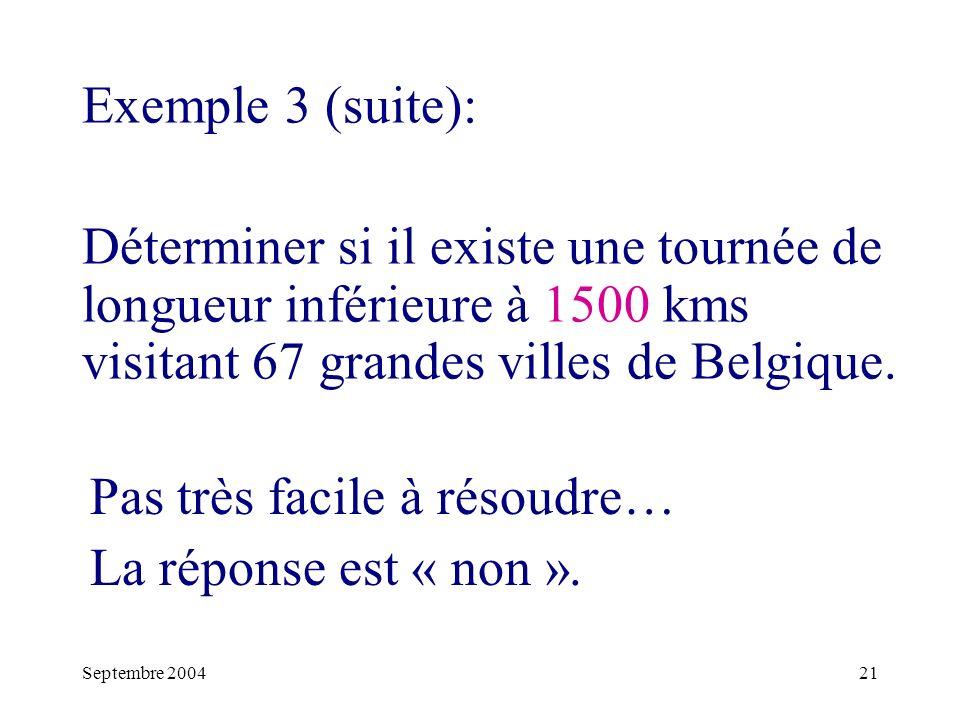 Septembre 200421 Exemple 3 (suite): Déterminer si il existe une tournée de longueur inférieure à 1500 kms visitant 67 grandes villes de Belgique.