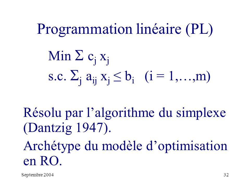 Septembre 200432 Programmation linéaire (PL) Min c j x j s.c.