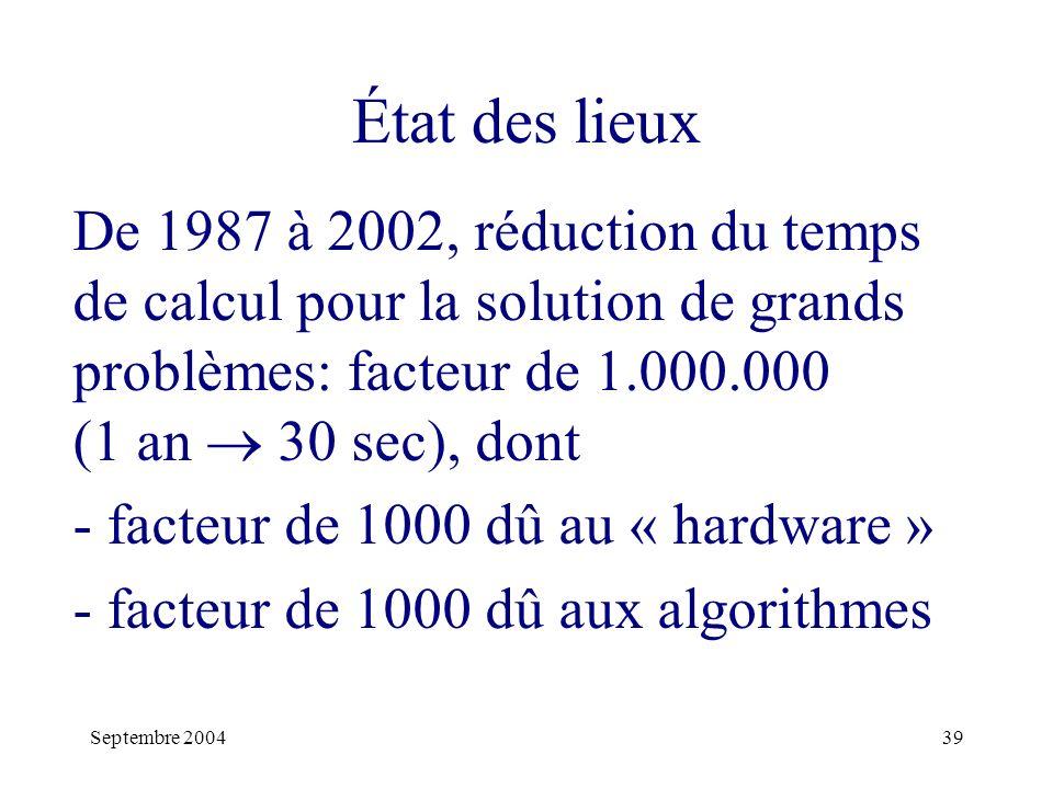 Septembre 200439 État des lieux De 1987 à 2002, réduction du temps de calcul pour la solution de grands problèmes: facteur de 1.000.000 (1 an 30 sec), dont - facteur de 1000 dû au « hardware » - facteur de 1000 dû aux algorithmes