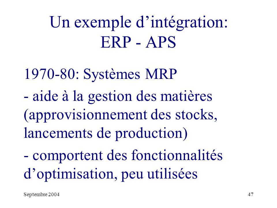 Septembre 200447 Un exemple dintégration: ERP - APS 1970-80: Systèmes MRP - aide à la gestion des matières (approvisionnement des stocks, lancements de production) - comportent des fonctionnalités doptimisation, peu utilisées