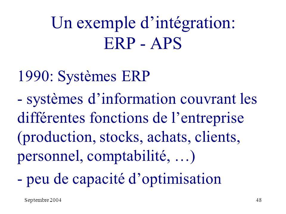 Septembre 200448 Un exemple dintégration: ERP - APS 1990: Systèmes ERP - systèmes dinformation couvrant les différentes fonctions de lentreprise (production, stocks, achats, clients, personnel, comptabilité, …) - peu de capacité doptimisation
