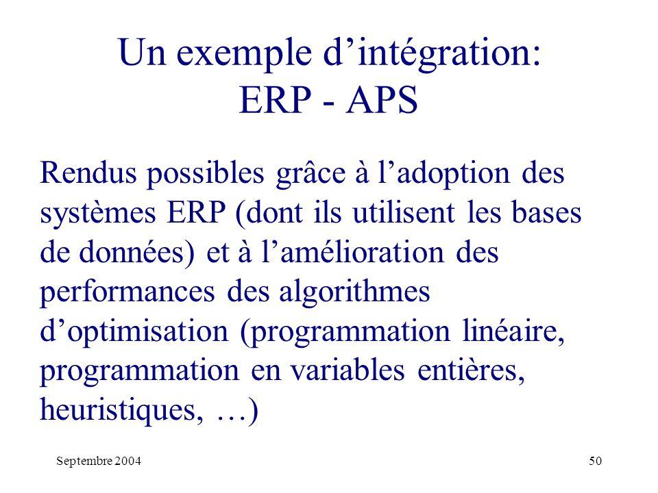 Septembre 200450 Un exemple dintégration: ERP - APS Rendus possibles grâce à ladoption des systèmes ERP (dont ils utilisent les bases de données) et à lamélioration des performances des algorithmes doptimisation (programmation linéaire, programmation en variables entières, heuristiques, …)