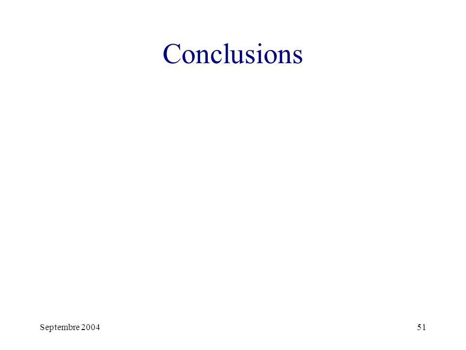 Septembre 200451 Conclusions