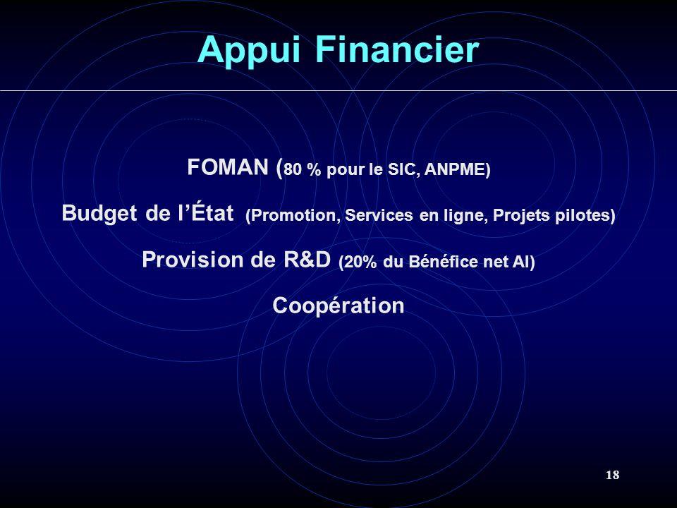 18 Appui Financier FOMAN ( 80 % pour le SIC, ANPME) Budget de lÉtat (Promotion, Services en ligne, Projets pilotes) Provision de R&D (20% du Bénéfice net AI) Coopération