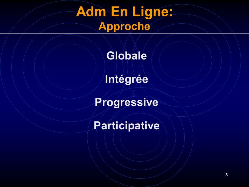 3 Globale Intégrée Progressive Participative Adm En Ligne: Approche
