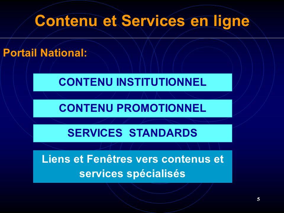 5 Contenu et Services en ligne Portail National: CONTENU INSTITUTIONNEL CONTENU PROMOTIONNEL SERVICES STANDARDS Liens et Fenêtres vers contenus et services spécialisés